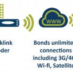 the-quicklink-1u-encoder-diagram