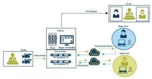 Manoto TV TX diagram
