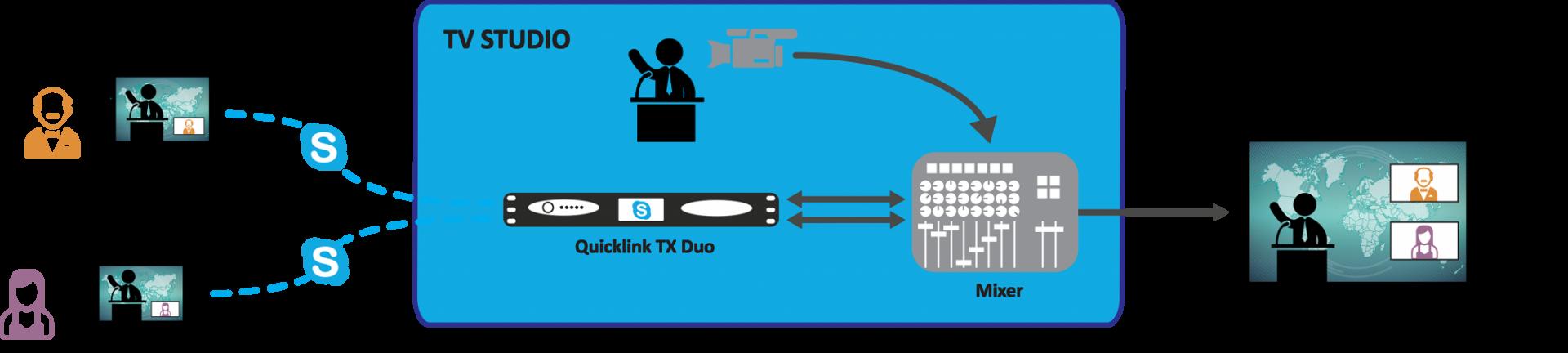 multi-duo-diagram-v4-2
